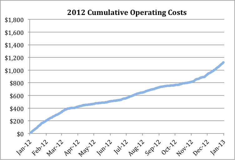 Leominster Geothermal Case Study With 2012 Operating Data