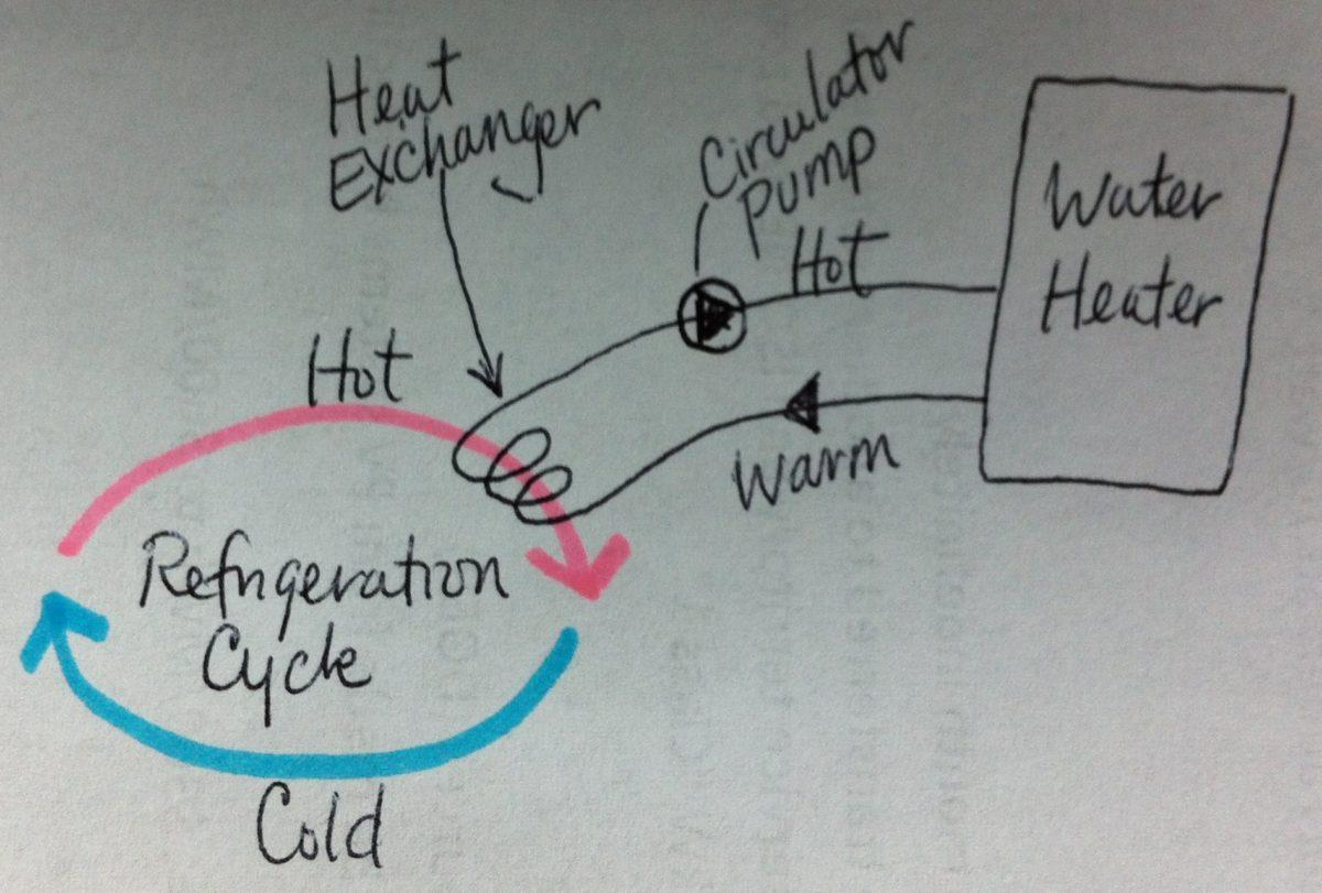 How A Geothermal Desuperheater Works Energysmart Alternatives Llc Wiring Diagrams When Operating